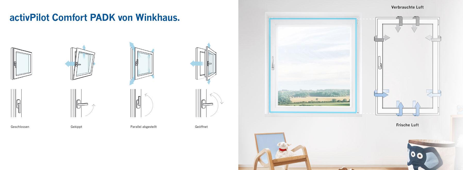 Gemütlich Sturm Fensterrahmen Kit Bilder - Rahmen Ideen ...